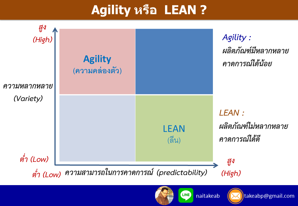 Agility-Lean.png