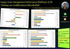 top10-%e0%b8%9a%e0%b8%88%e0%b8%81-%e0%b8%81%e0%b8%b2%e0%b8%a3%e0%b8%9c%e0%b8%a5%e0%b8%b4%e0%b8%95-supplychain-performance-page3