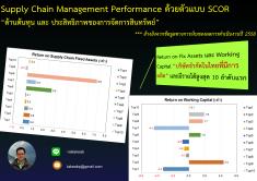 top10-%e0%b8%9a%e0%b8%88%e0%b8%81-%e0%b8%81%e0%b8%b2%e0%b8%a3%e0%b8%9c%e0%b8%a5%e0%b8%b4%e0%b8%95-supplychain-performance-page4