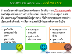 ABC-XYZ-Picture1