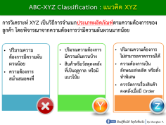 ABC-XYZ-Picture2