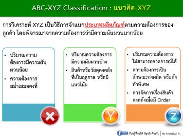 ABC-XYZ-Picture2