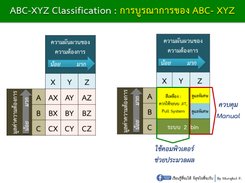 ABC-XYZ-Picture3